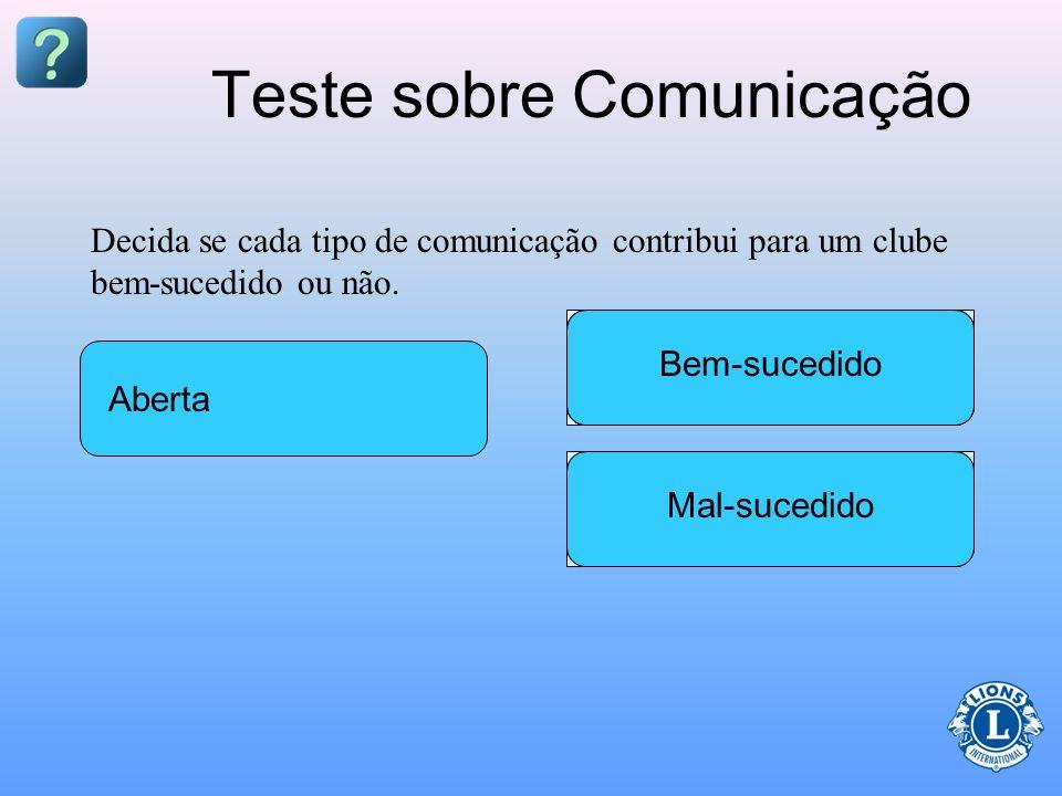 Teste sobre Comunicação