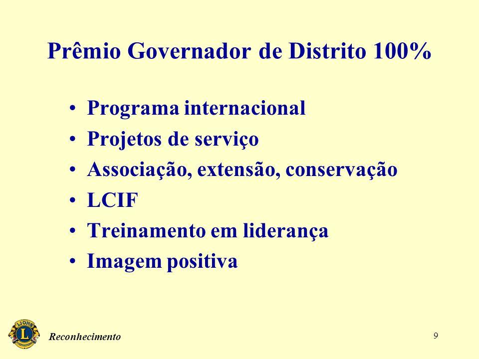 Prêmio Governador de Distrito 100%