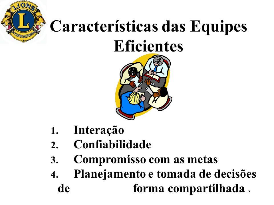 Características das Equipes Eficientes
