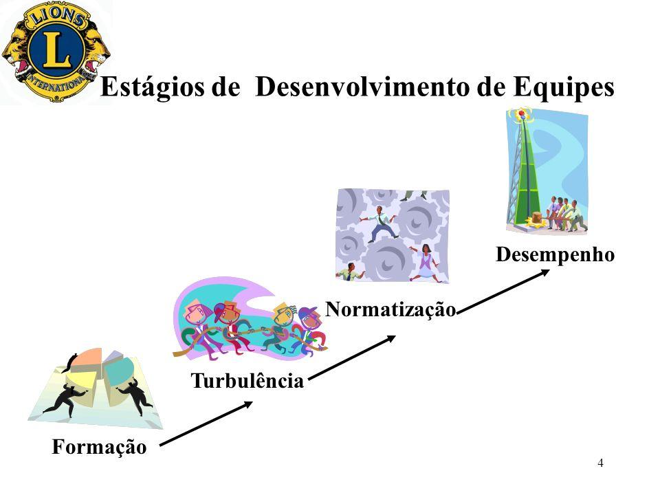 Estágios de Desenvolvimento de Equipes