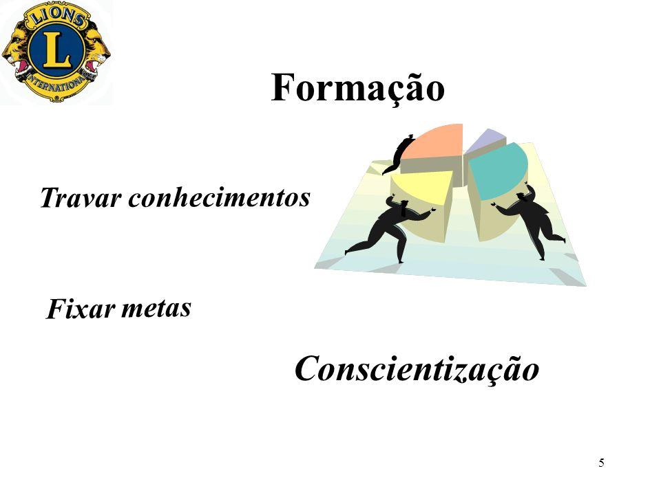 Formação Travar conhecimentos Fixar metas Conscientização
