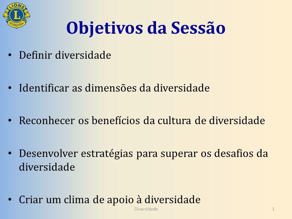 Objetivos da Sessão Definir diversidade