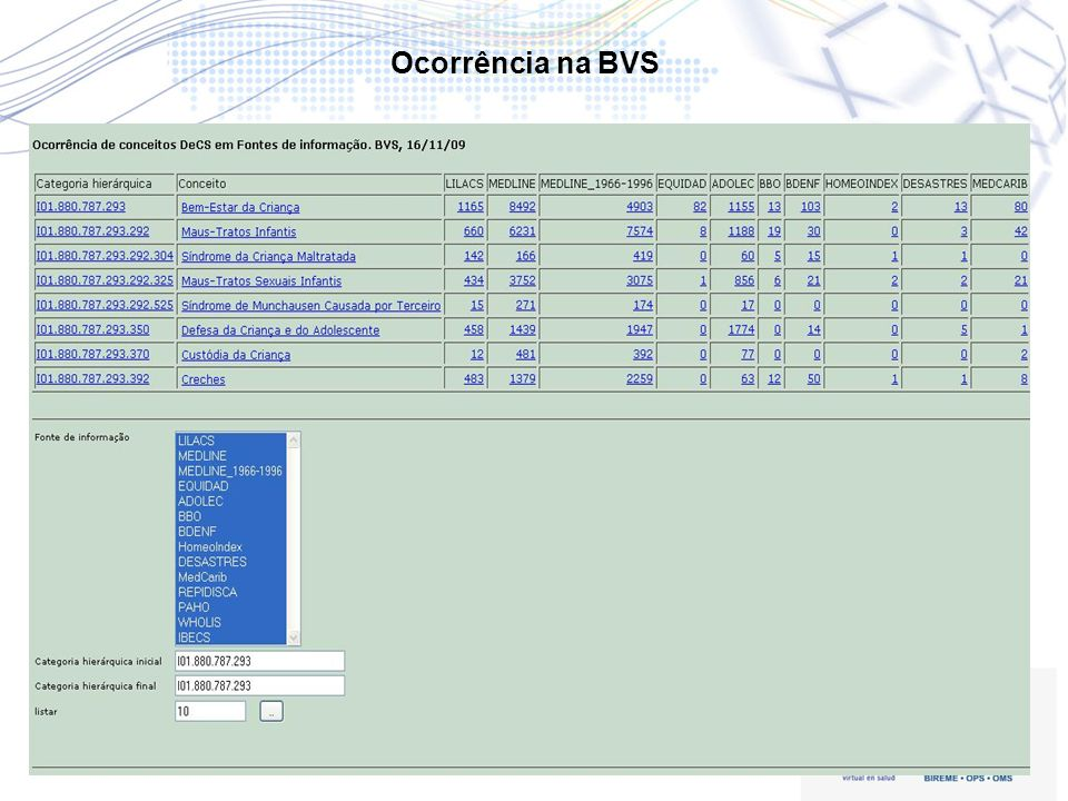 Ocorrência na BVS