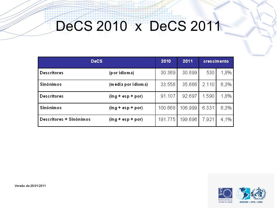 DeCS 2010 x DeCS 2011 Versão de 28/01/2011