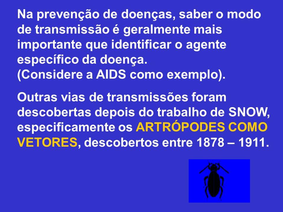 Na prevenção de doenças, saber o modo de transmissão é geralmente mais importante que identificar o agente específico da doença. (Considere a AIDS como exemplo).