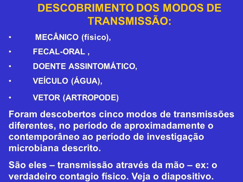 DESCOBRIMENTO DOS MODOS DE TRANSMISSÃO: