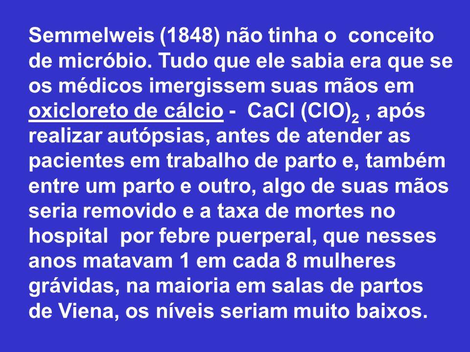 Semmelweis (1848) não tinha o conceito de micróbio