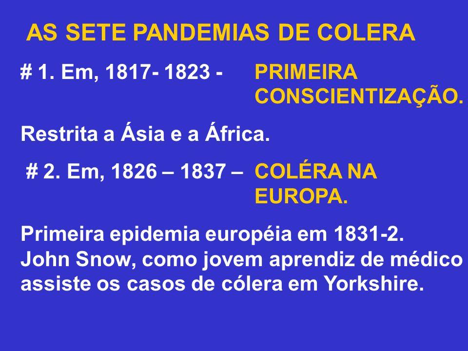 AS SETE PANDEMIAS DE COLERA