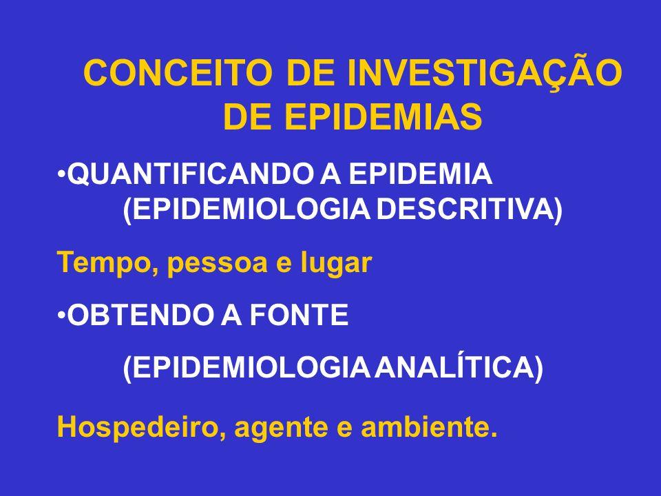 CONCEITO DE INVESTIGAÇÃO DE EPIDEMIAS