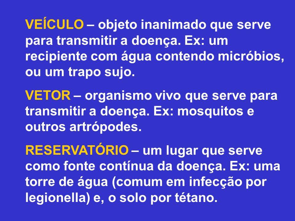 VEÍCULO – objeto inanimado que serve para transmitir a doença