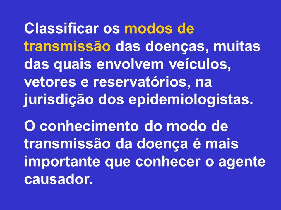 Classificar os modos de transmissão das doenças, muitas das quais envolvem veículos, vetores e reservatórios, na jurisdição dos epidemiologistas.