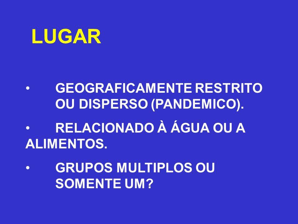 LUGAR GEOGRAFICAMENTE RESTRITO OU DISPERSO (PANDEMICO).
