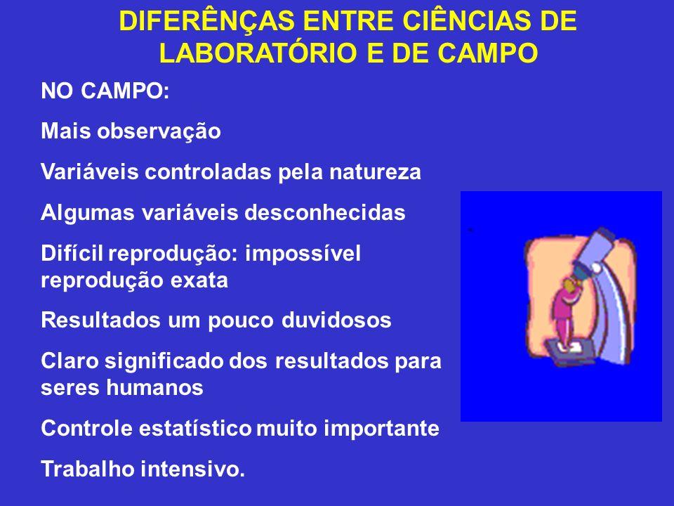 DIFERÊNÇAS ENTRE CIÊNCIAS DE LABORATÓRIO E DE CAMPO
