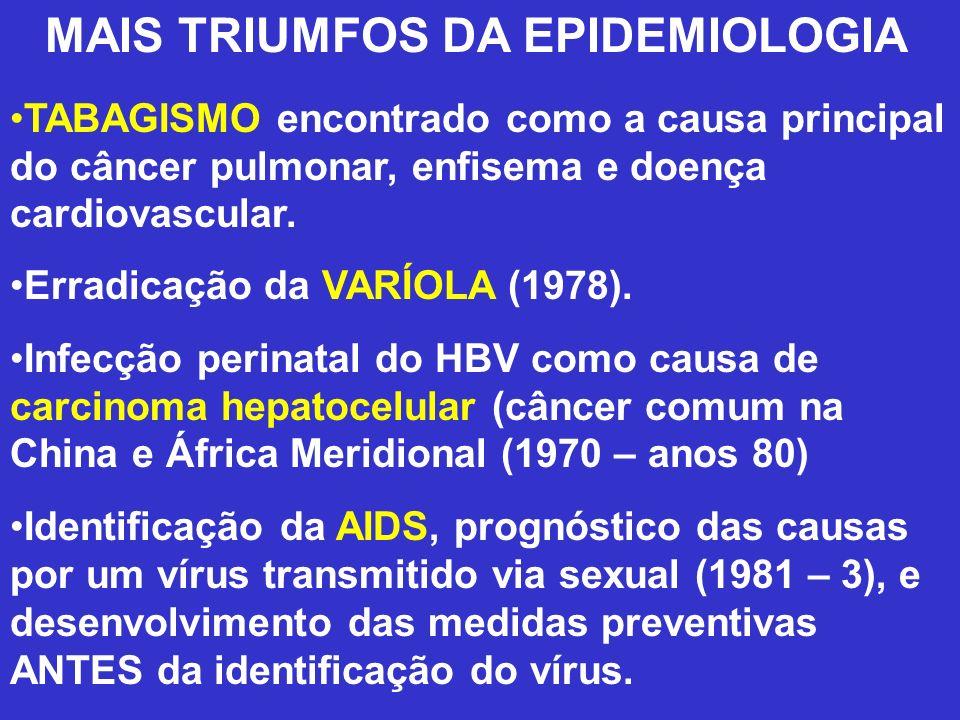 MAIS TRIUMFOS DA EPIDEMIOLOGIA