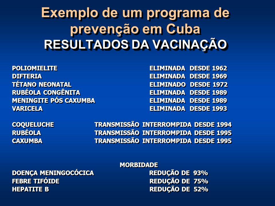 Exemplo de um programa de prevenção em Cuba RESULTADOS DA VACINAÇÃO