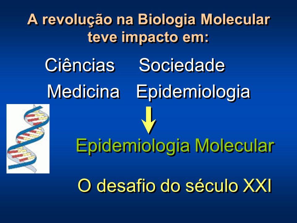 A revolução na Biologia Molecular teve impacto em: