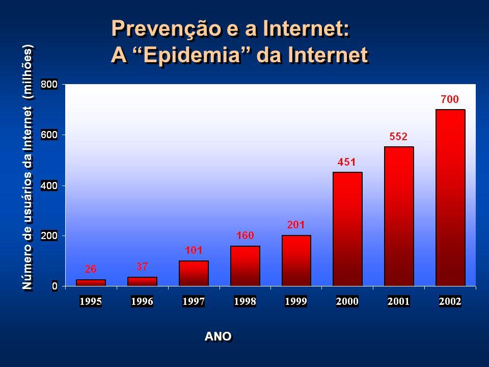 Prevenção e a Internet: A Epidemia da Internet