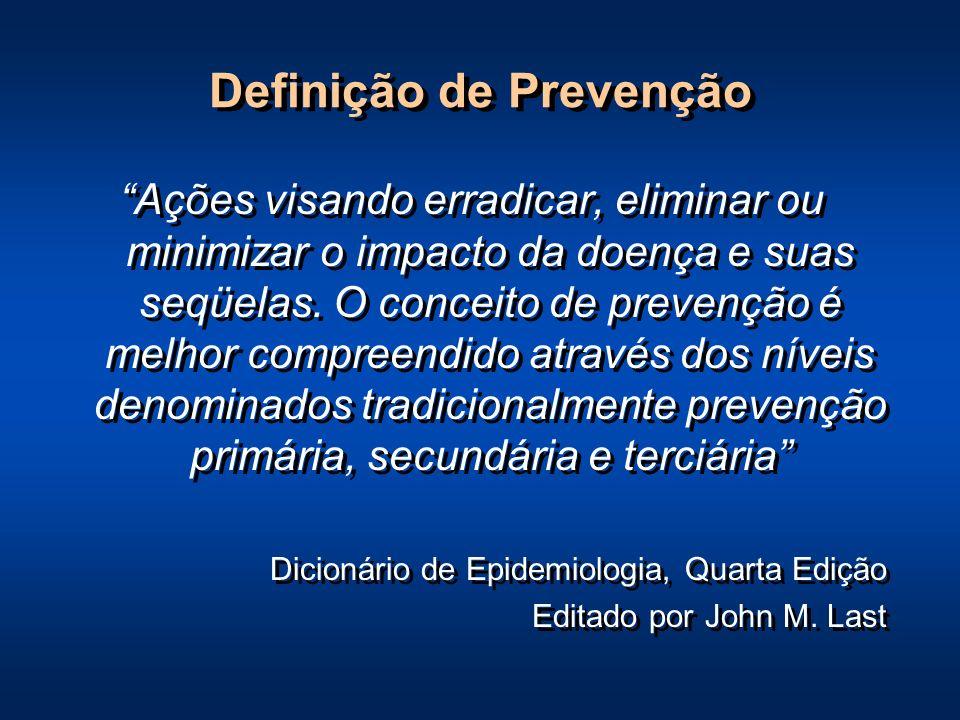 Definição de Prevenção