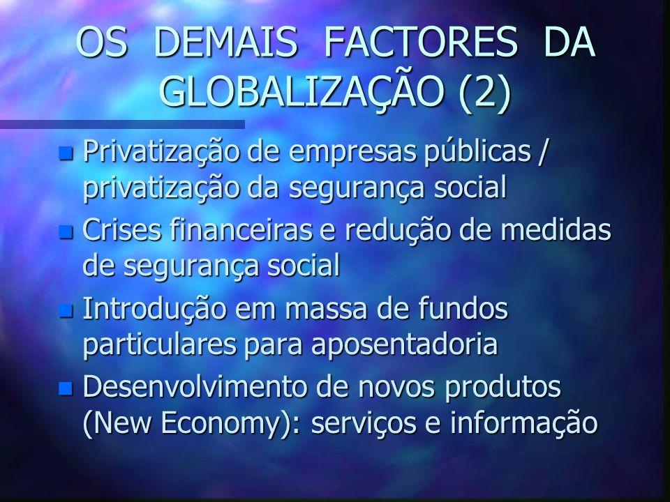 OS DEMAIS FACTORES DA GLOBALIZAÇÃO (2)
