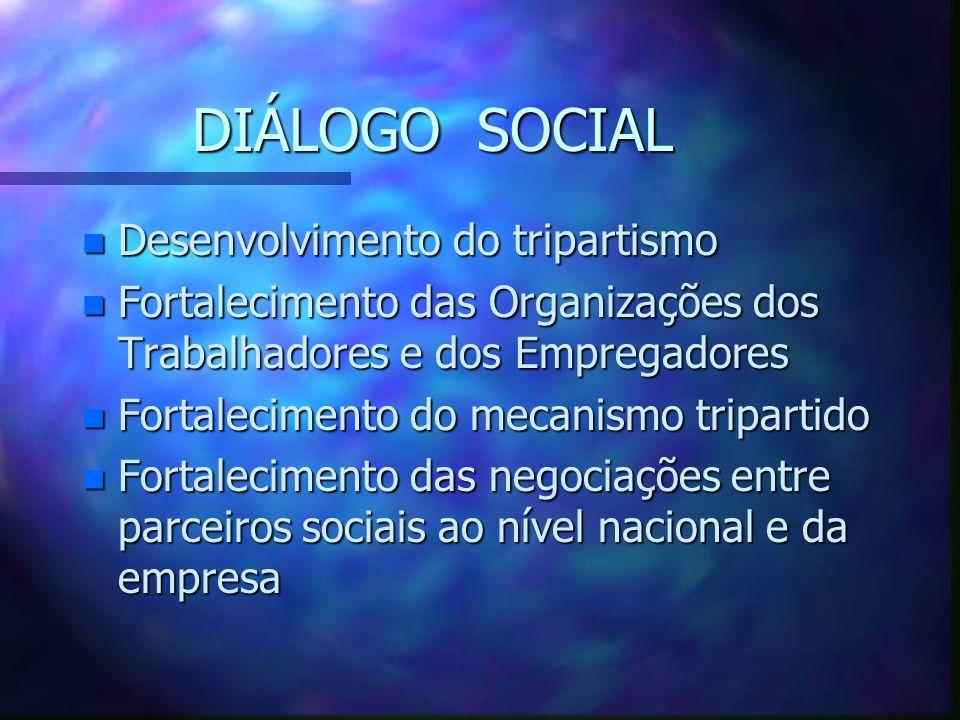 DIÁLOGO SOCIAL Desenvolvimento do tripartismo