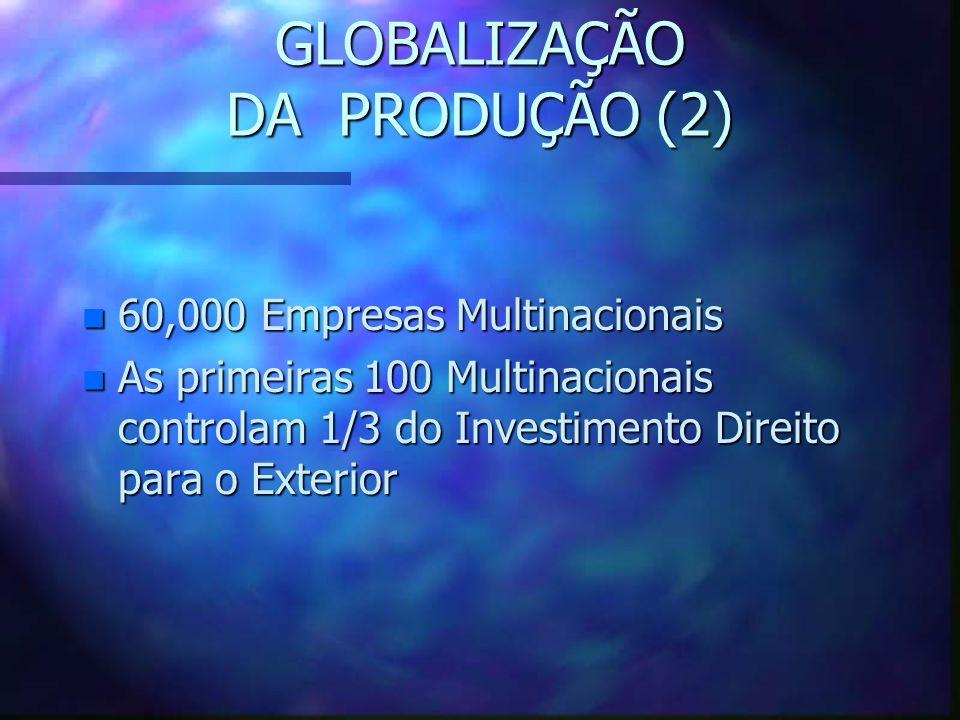 GLOBALIZAÇÃO DA PRODUÇÃO (2)