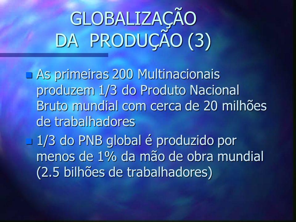 GLOBALIZAÇÃO DA PRODUÇÃO (3)