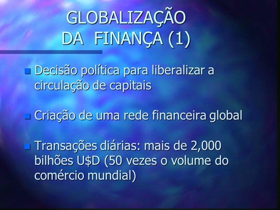 GLOBALIZAÇÃO DA FINANÇA (1)