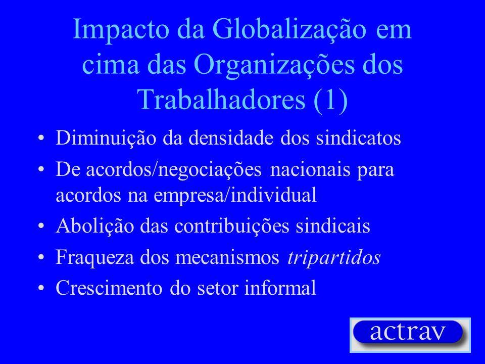 Impacto da Globalização em cima das Organizações dos Trabalhadores (1)