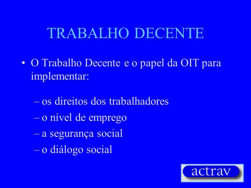 TRABALHO DECENTE O Trabalho Decente e o papel da OIT para implementar: