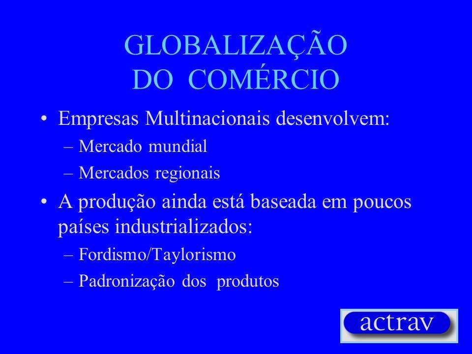 GLOBALIZAÇÃO DO COMÉRCIO