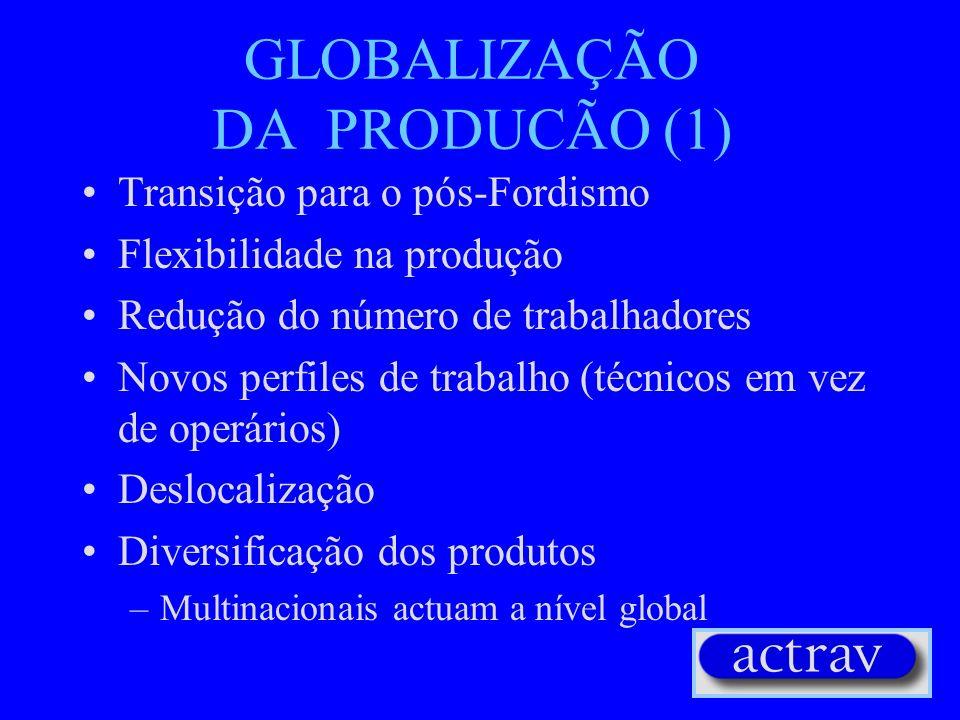 GLOBALIZAÇÃO DA PRODUCÃO (1)