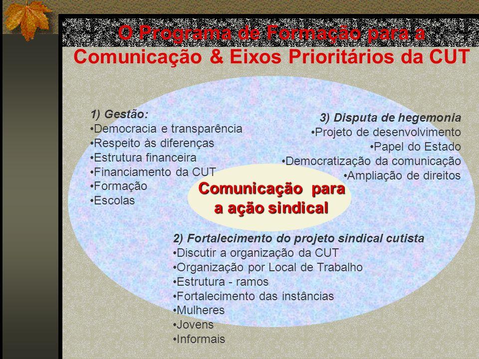 O Programa de Formação para a Comunicação & Eixos Prioritários da CUT
