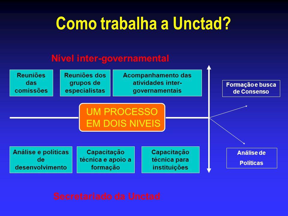 Como trabalha a Unctad Nível inter-governamental UM PROCESSO