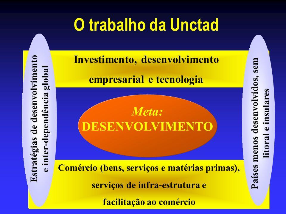 O trabalho da Unctad Meta: DESENVOLVIMENTO