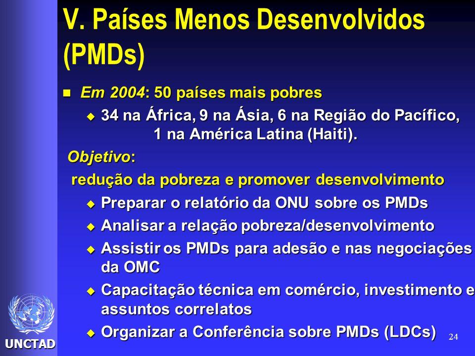 V. Países Menos Desenvolvidos (PMDs)