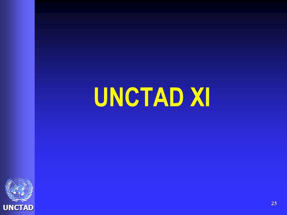 UNCTAD XI