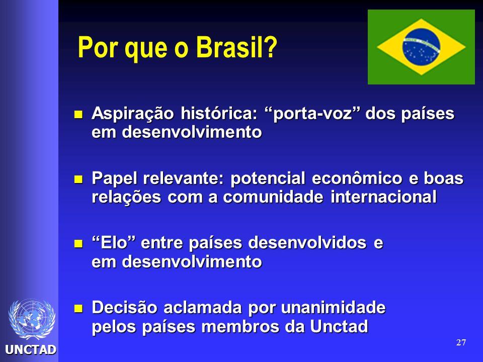 Por que o Brasil Aspiração histórica: porta-voz dos países em desenvolvimento.