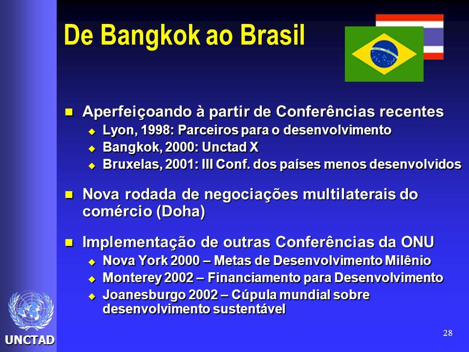 De Bangkok ao Brasil Aperfeiçoando à partir de Conferências recentes
