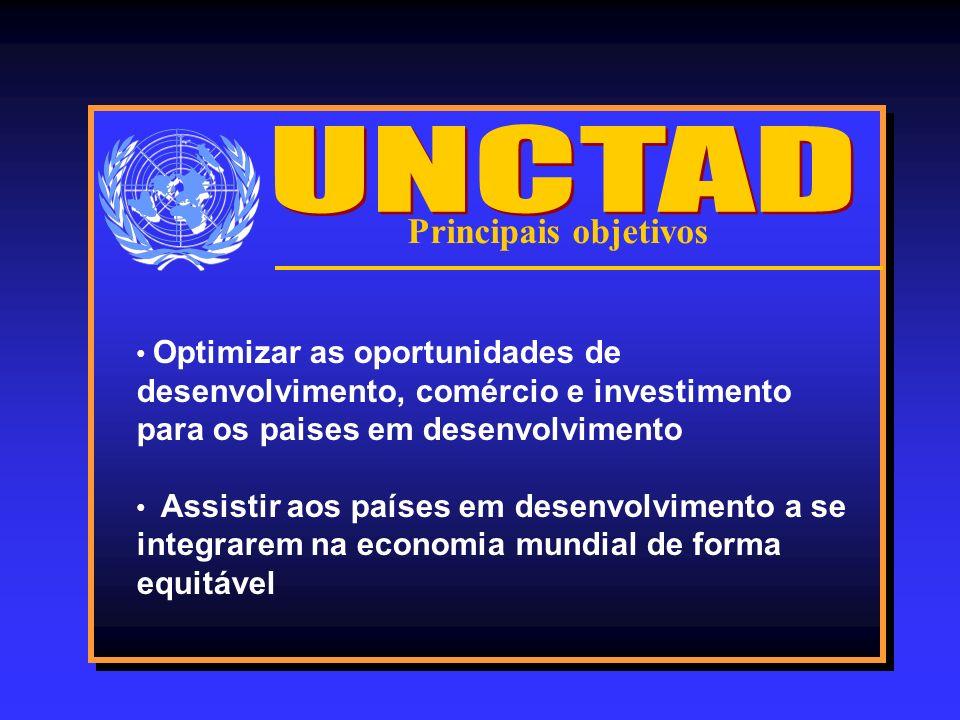 UNCTAD Principais objetivos