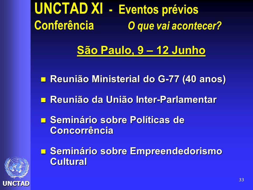 UNCTAD XI - Eventos prévios Conferência O que vai acontecer
