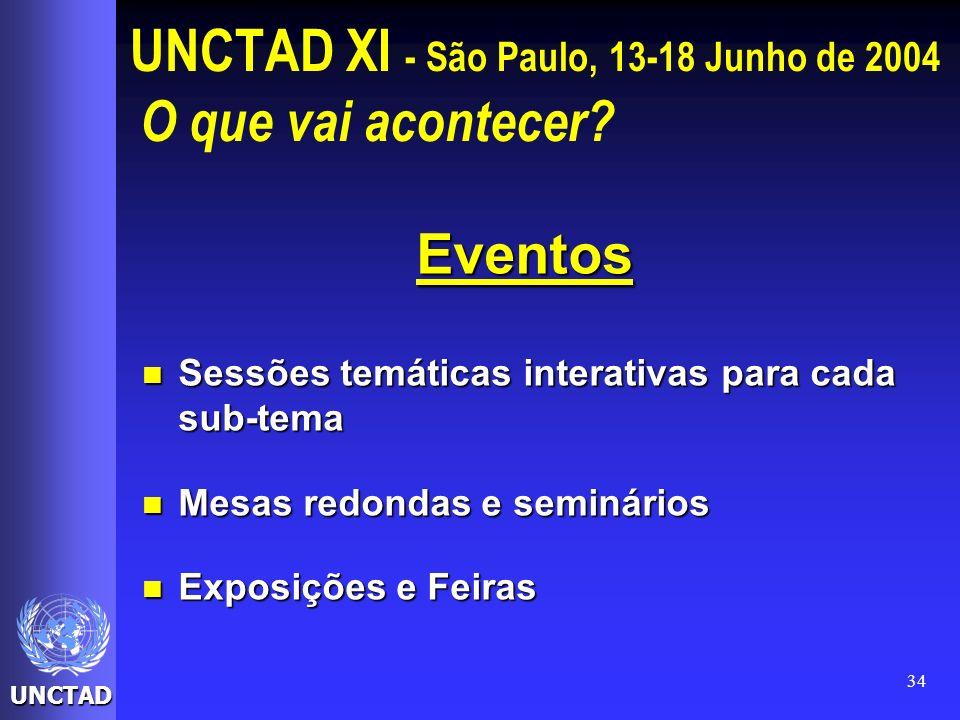 UNCTAD XI - São Paulo, 13-18 Junho de 2004 O que vai acontecer