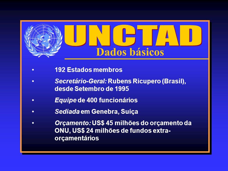 UNCTAD Dados básicos 192 Estados membros