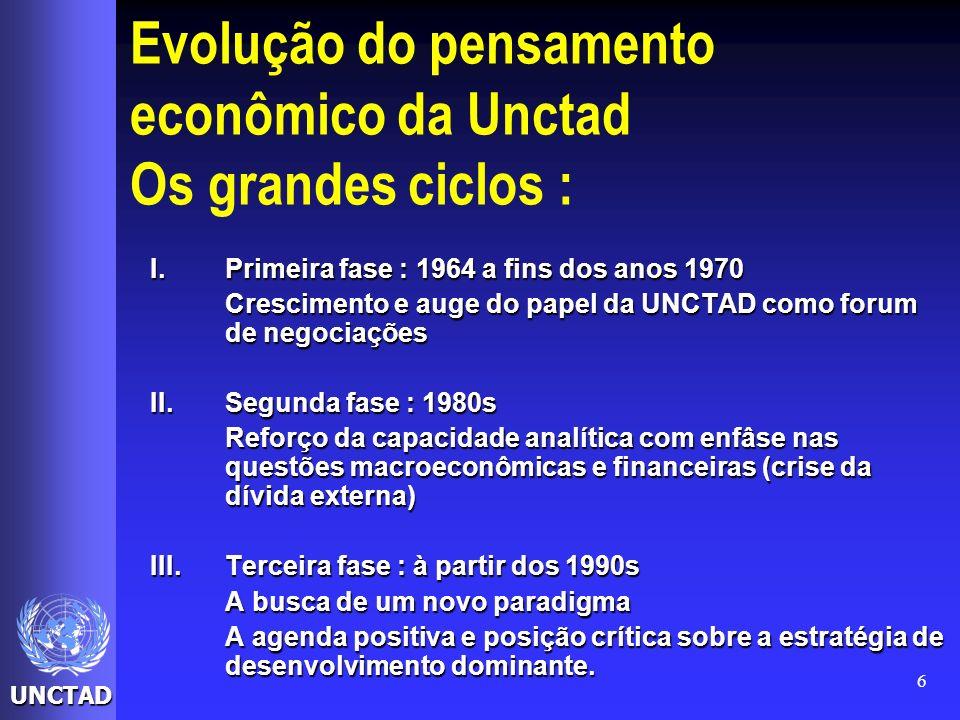 Evolução do pensamento econômico da Unctad Os grandes ciclos :