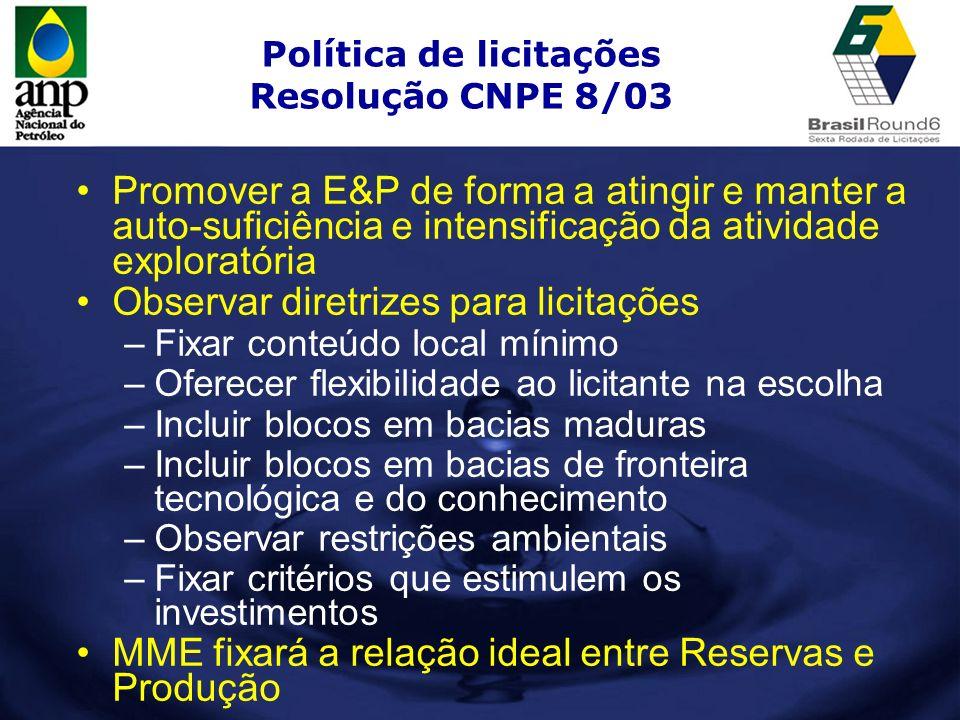Política de licitações Resolução CNPE 8/03
