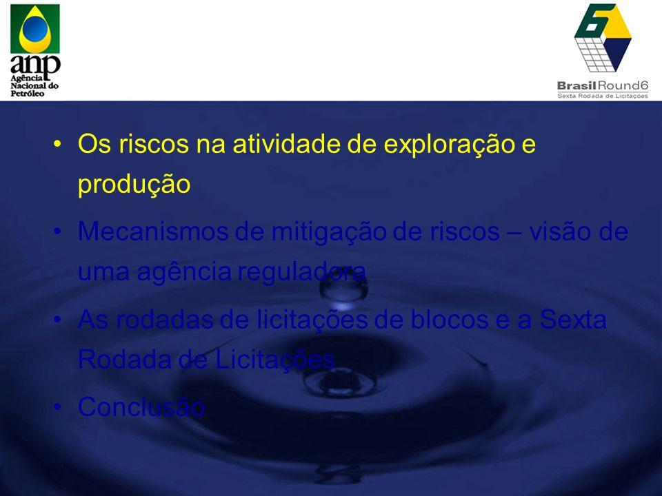 Os riscos na atividade de exploração e produção