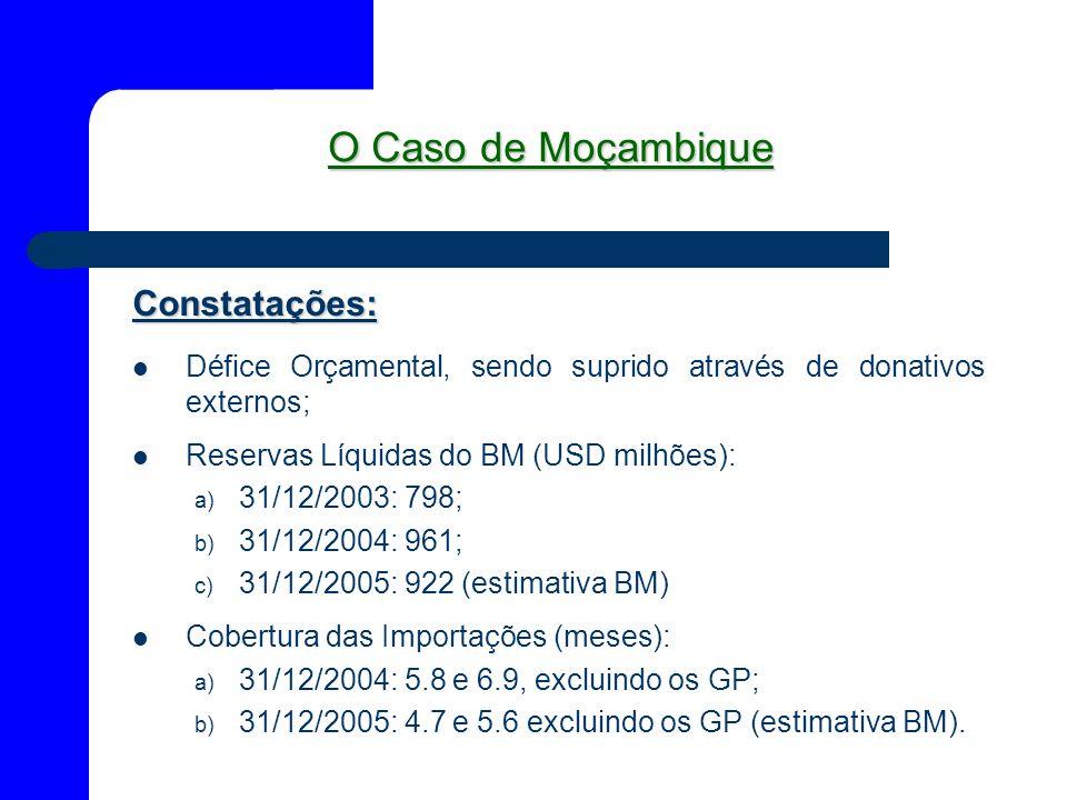 O Caso de Moçambique Constatações: