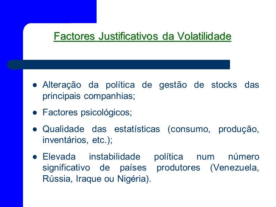 Factores Justificativos da Volatilidade