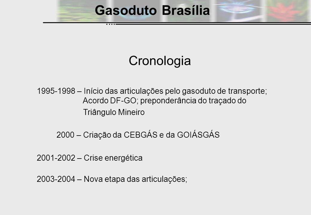 Gasoduto Brasília Cronologia
