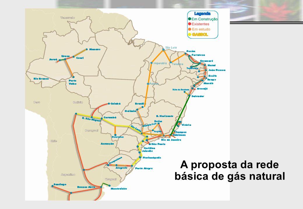 A proposta da rede básica de gás natural