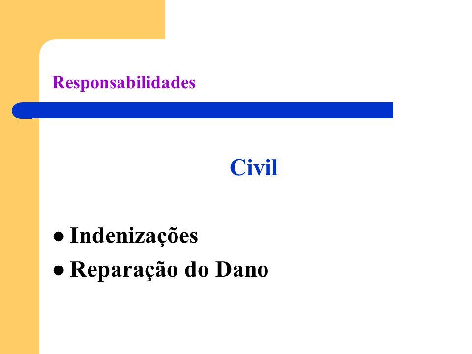 Responsabilidades Civil Indenizações Reparação do Dano